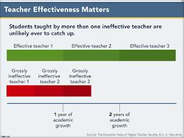 Students matter 4