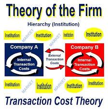 Costi di transazione 2