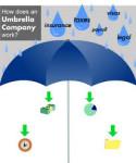 Umbrella companies 1